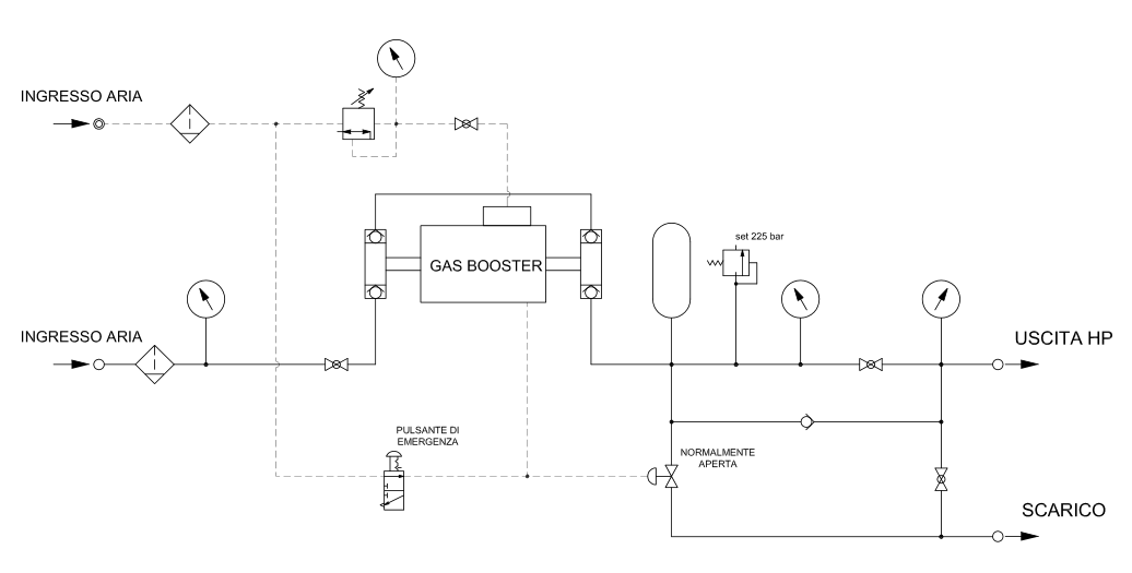 Línea de producción paneles sandwich – Adecuación de máquinas – Nucleación