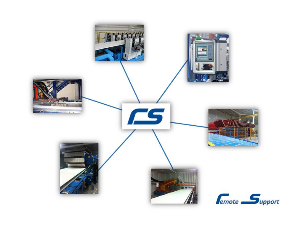 Sistema de produção de painéis sandwich – Serviços – Suporte remoto serviço técnico